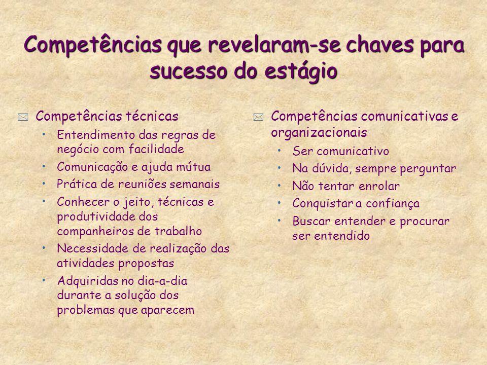 Competências que revelaram-se chaves para sucesso do estágio * Competências técnicas Entendimento das regras de negócio com facilidade Comunicação e a