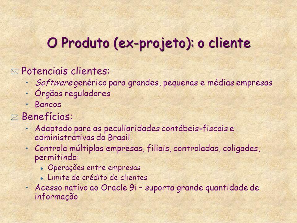 O Produto (ex-projeto): o cliente * Potenciais clientes: Software genérico para grandes, pequenas e médias empresas Órgãos reguladores Bancos * Benefí