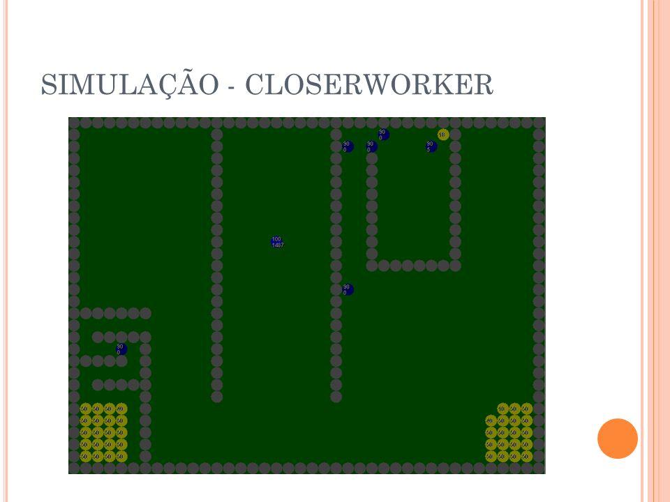 SIMULAÇÃO - CLOSERWORKER