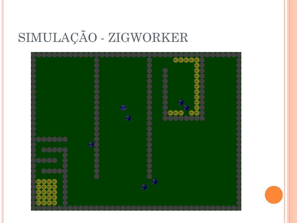 SIMULAÇÃO - ZIGWORKER
