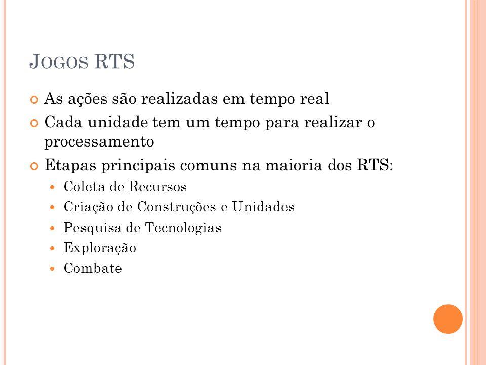 J OGOS RTS As ações são realizadas em tempo real Cada unidade tem um tempo para realizar o processamento Etapas principais comuns na maioria dos RTS: Coleta de Recursos Criação de Construções e Unidades Pesquisa de Tecnologias Exploração Combate