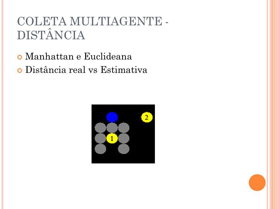 COLETA MULTIAGENTE - DISTÂNCIA Manhattan e Euclideana Distância real vs Estimativa