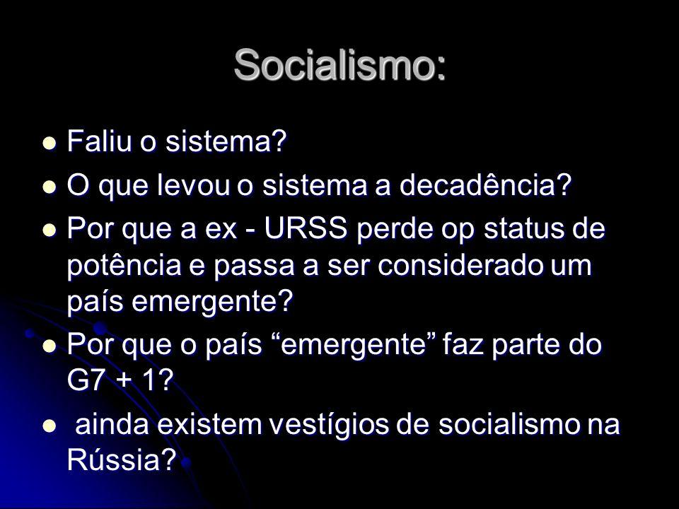A URSS no mundo