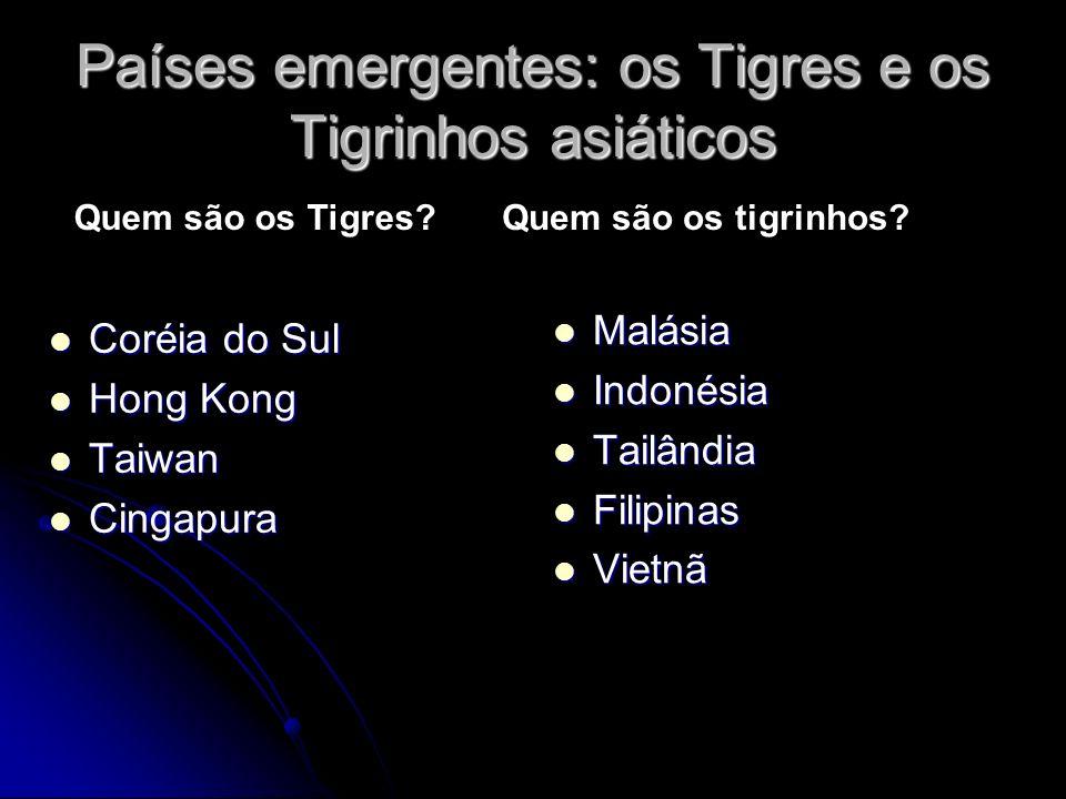 Condições para o surgimento dos Tigres e Tigrinhos: Expansão do capital financeiro japonês.