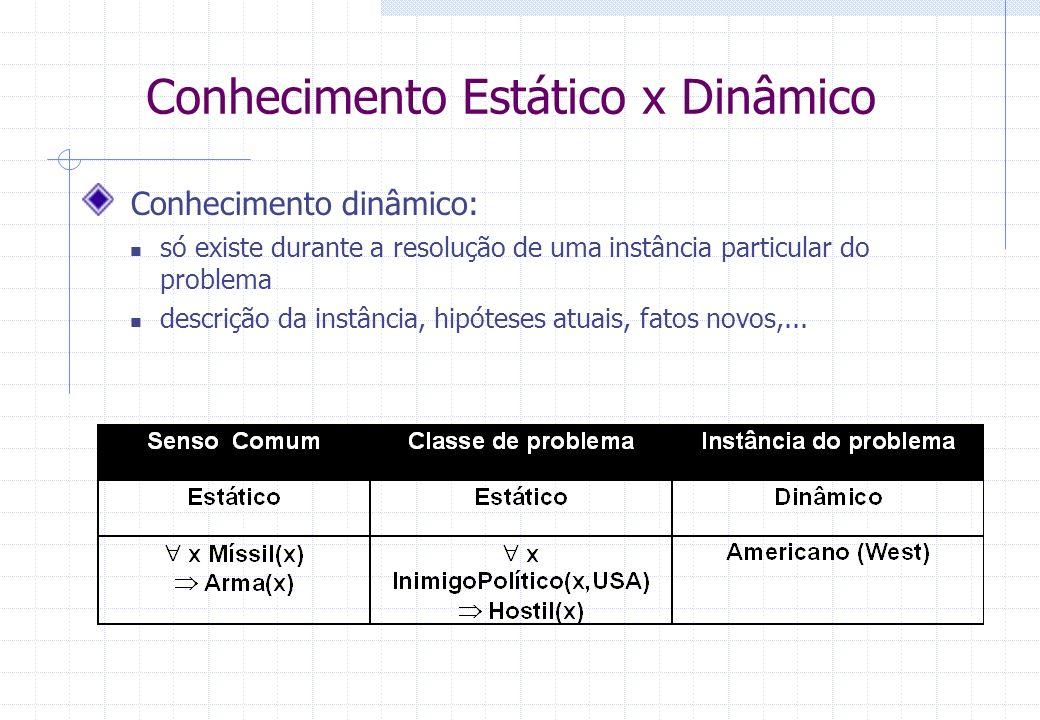 Conhecimento Estático x Dinâmico Conhecimento dinâmico: só existe durante a resolução de uma instância particular do problema descrição da instância,