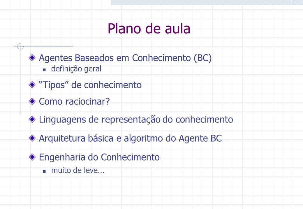 Plano de aula Agentes Baseados em Conhecimento (BC) definição geral Tipos de conhecimento Como raciocinar? Linguagens de representação do conhecimento
