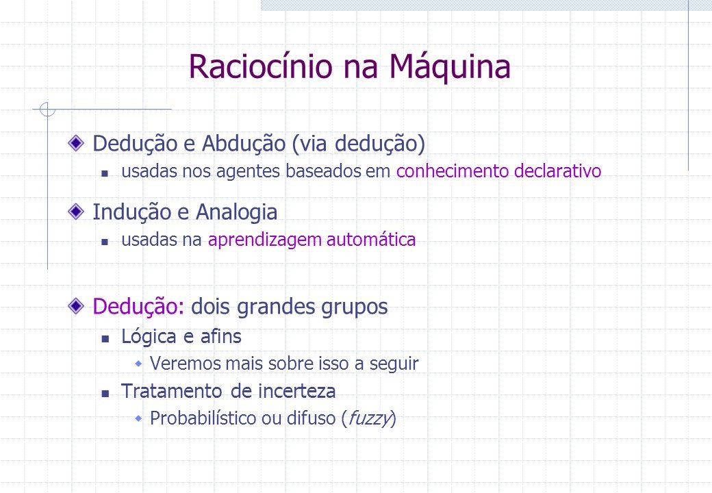 Raciocínio na Máquina Dedução e Abdução (via dedução) usadas nos agentes baseados em conhecimento declarativo Indução e Analogia usadas na aprendizage