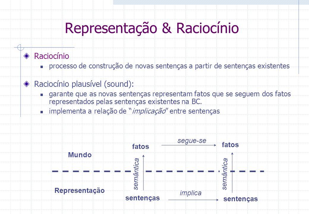 Representação & Raciocínio Raciocínio processo de construção de novas sentenças a partir de sentenças existentes Raciocínio plausível (sound): garante