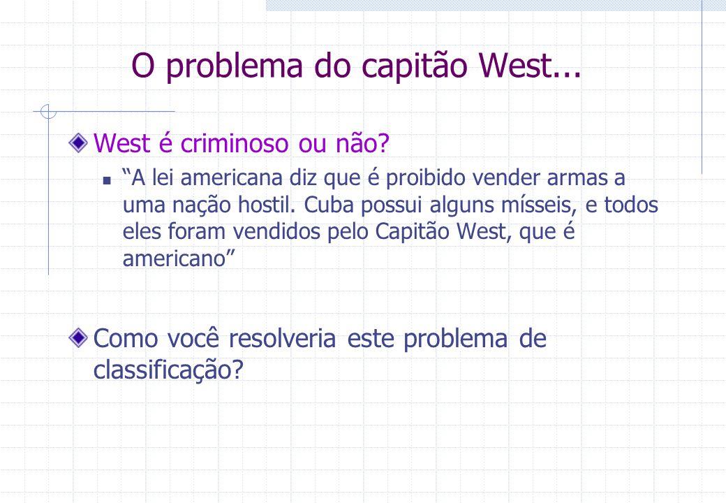 O problema do capitão West... West é criminoso ou não? A lei americana diz que é proibido vender armas a uma nação hostil. Cuba possui alguns mísseis,