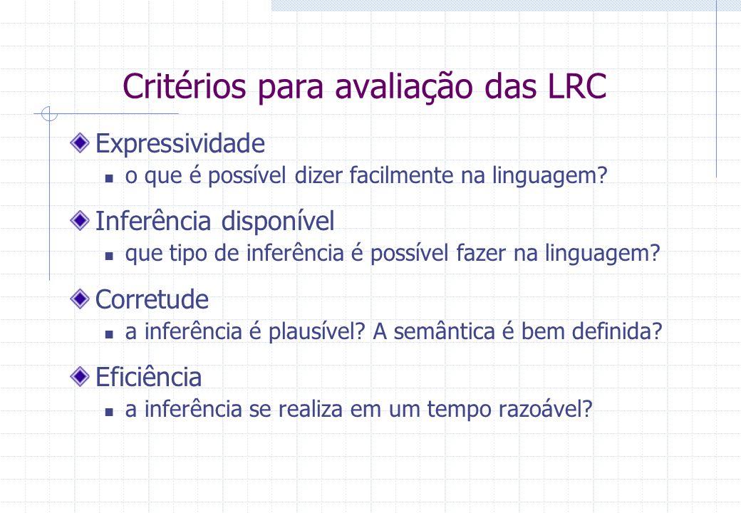 Critérios para avaliação das LRC Expressividade o que é possível dizer facilmente na linguagem? Inferência disponível que tipo de inferência é possíve