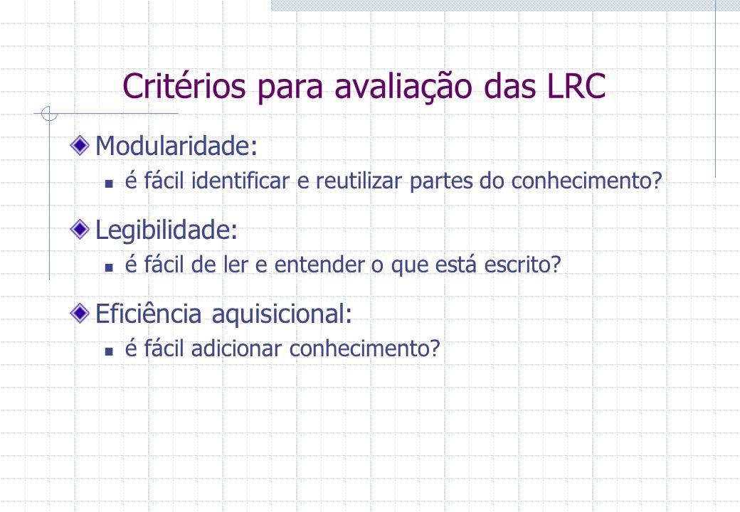 Critérios para avaliação das LRC Modularidade: é fácil identificar e reutilizar partes do conhecimento? Legibilidade: é fácil de ler e entender o que