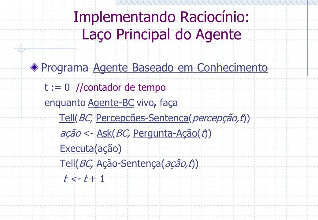 Implementando Raciocínio: Laço Principal do Agente Programa Agente Baseado em Conhecimento t := 0 //contador de tempo enquanto Agente-BC vivo, faça Te