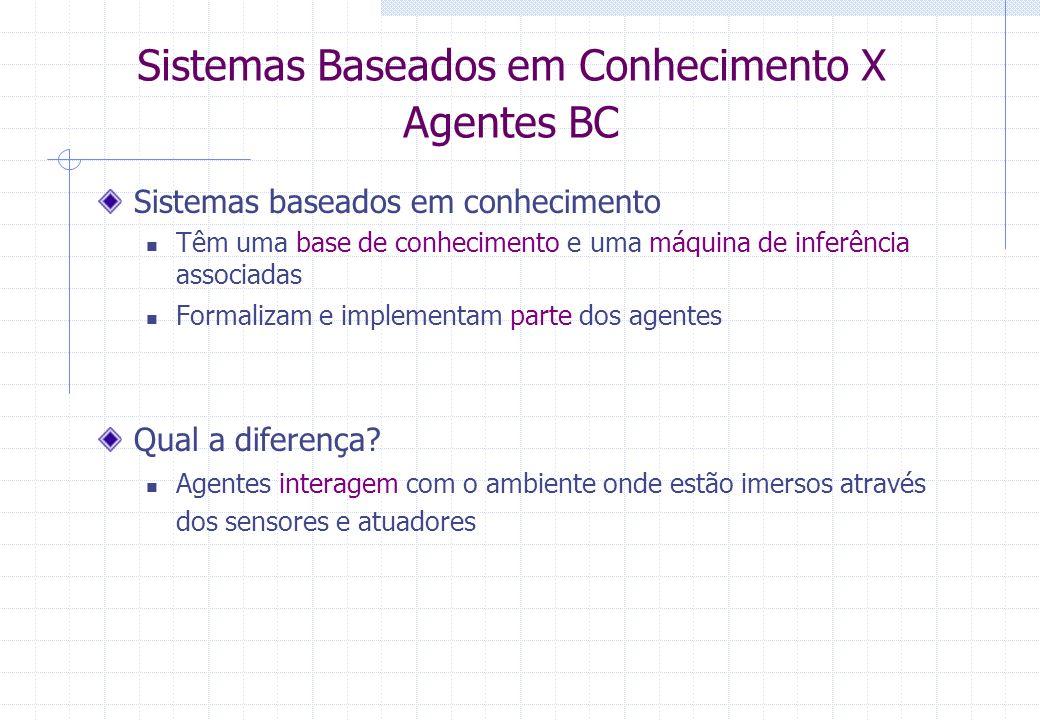 Sistemas Baseados em Conhecimento X Agentes BC Sistemas baseados em conhecimento Têm uma base de conhecimento e uma máquina de inferência associadas F