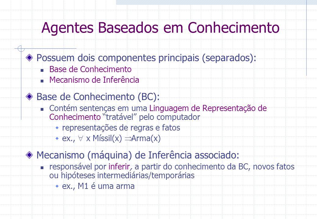 Agentes Baseados em Conhecimento Possuem dois componentes principais (separados): Base de Conhecimento Mecanismo de Inferência Base de Conhecimento (B