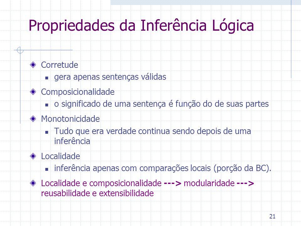 21 Propriedades da Inferência Lógica Corretude gera apenas sentenças válidas Composicionalidade o significado de uma sentença é função do de suas part