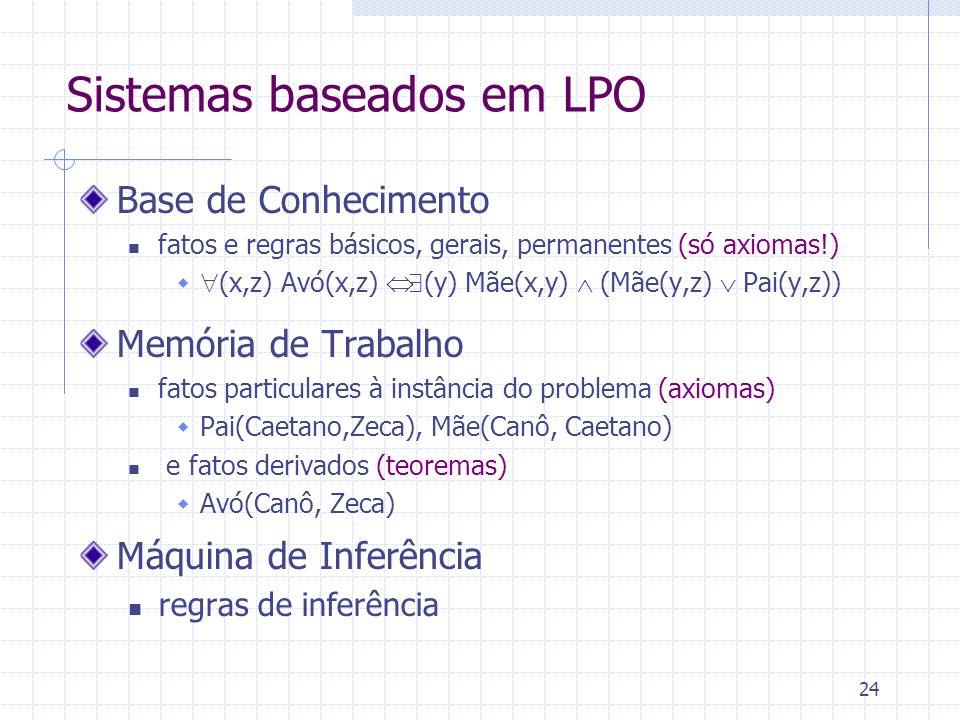 24 Sistemas baseados em LPO Base de Conhecimento fatos e regras básicos, gerais, permanentes (só axiomas!) (x,z) Avó(x,z) (y) Mãe(x,y) (Mãe(y,z) Pai(y