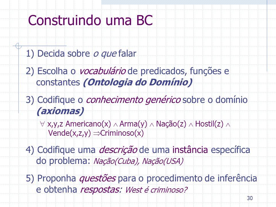 30 Construindo uma BC 1) Decida sobre o que falar 2) Escolha o vocabulário de predicados, funções e constantes (Ontologia do Domínio) 3) Codifique o conhecimento genérico sobre o domínio (axiomas) x,y,z Americano(x) Arma(y) Nação(z) Hostil(z) Vende(x,z,y) Criminoso(x) 4) Codifique uma descrição de uma instância específica do problema: Nação(Cuba), Nação(USA) 5) Proponha questões para o procedimento de inferência e obtenha respostas: West é criminoso?