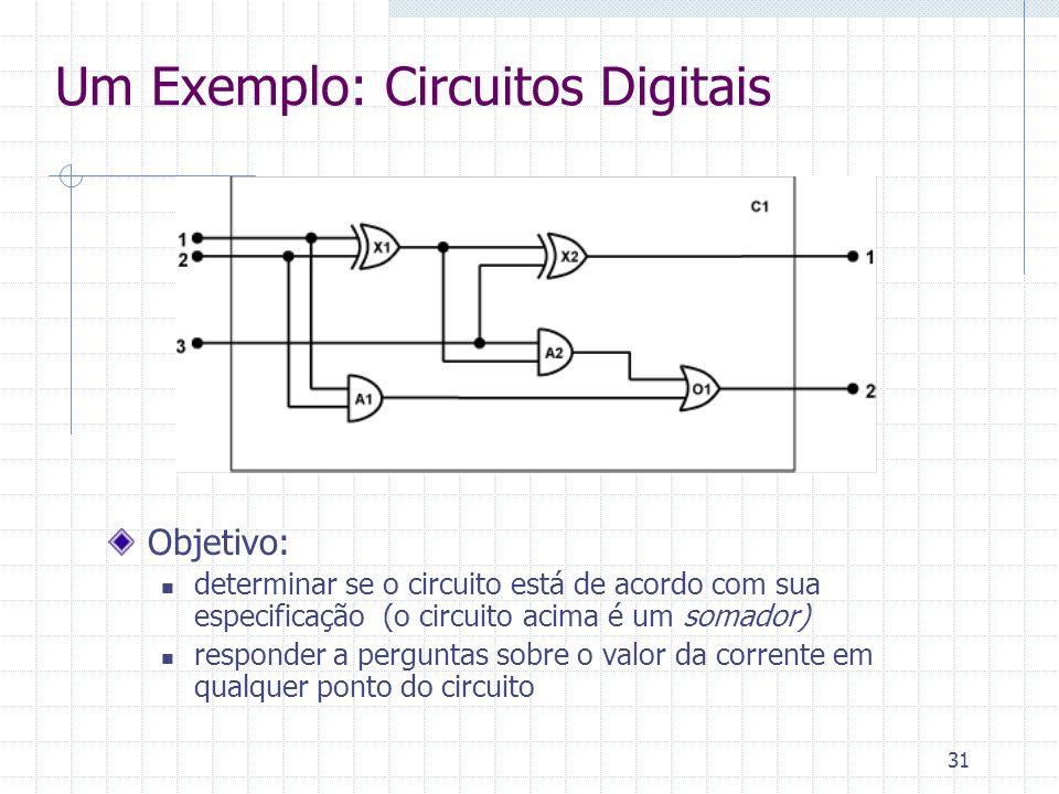 31 Um Exemplo: Circuitos Digitais Objetivo: determinar se o circuito está de acordo com sua especificação (o circuito acima é um somador) responder a perguntas sobre o valor da corrente em qualquer ponto do circuito