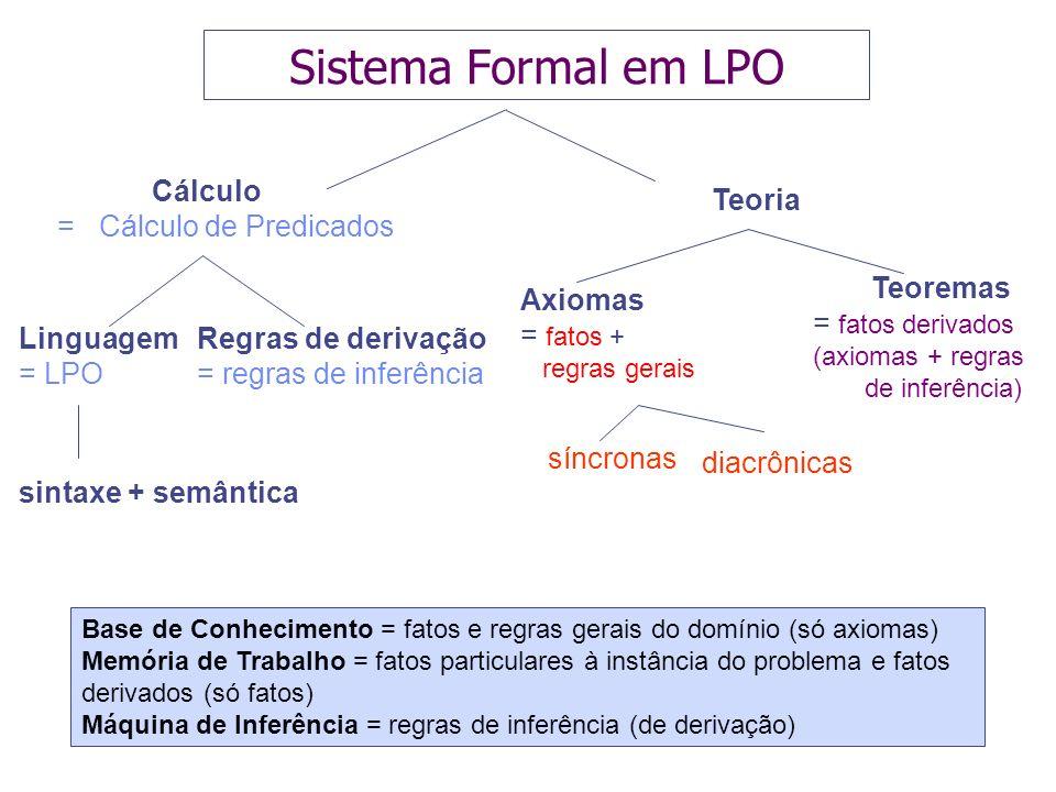 10 LPO: Sintaxe Sentença SentençaAtômica | Sentença Conectivo Sentença | Quantificador Variável,...