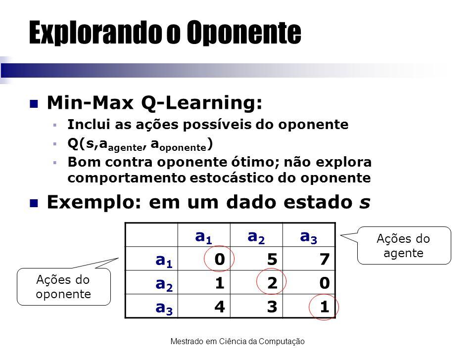 Mestrado em Ciência da Computação Explorando o Oponente Min-Max Q-Learning: Inclui as ações possíveis do oponente Q(s,a agente, a oponente ) Bom contr