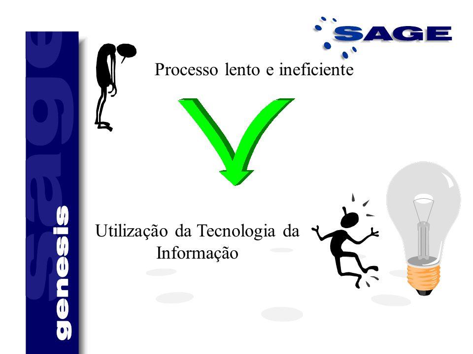 Processo lento e ineficiente Utilização da Tecnologia da Informação