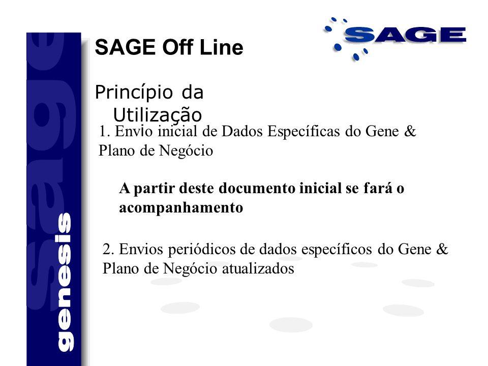 SAGE Off Line Princípio da Utilização 1. Env i o inicial de Dados Específicas do Gene & Plano de Negócio A partir deste documento inicial se fará o ac