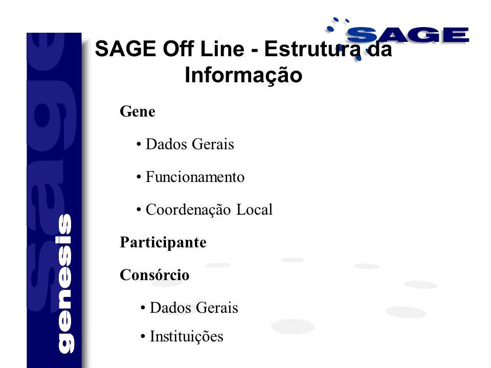 Gene Dados Gerais Funcionamento Coordenação Local Participante Consórcio Dados Gerais Instituições