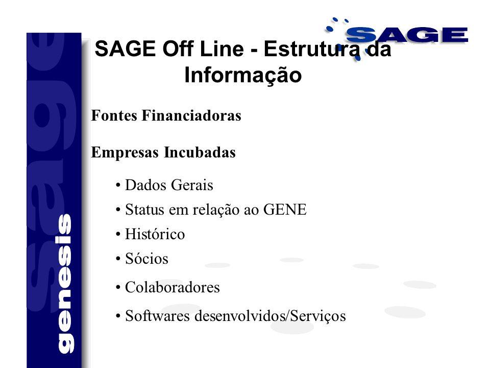 SAGE Off Line - Estrutura da Informação Fontes Financiadoras Empresas Incubadas Dados Gerais Status em relação ao GENE Histórico Sócios Colaboradores