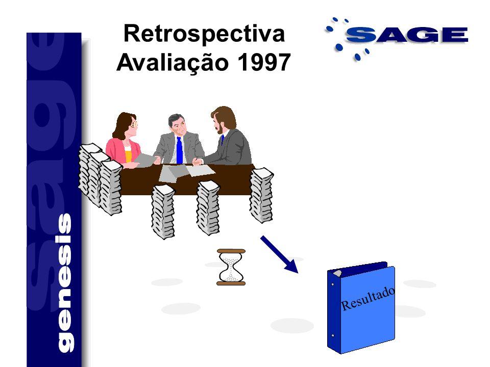 Resultado Retrospectiva Avaliação 1997