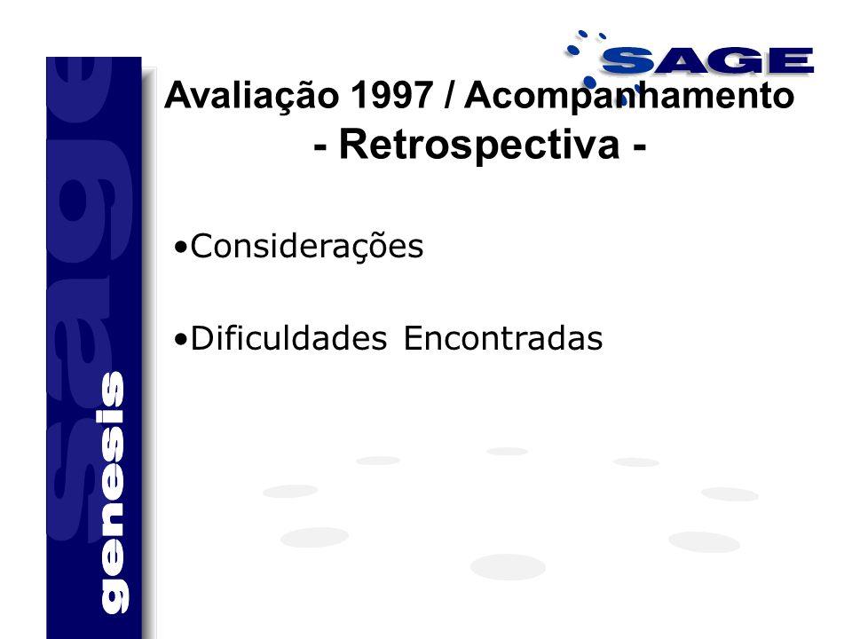 Avaliação 1997 / Acompanhamento - Retrospectiva - Considerações Dificuldades Encontradas