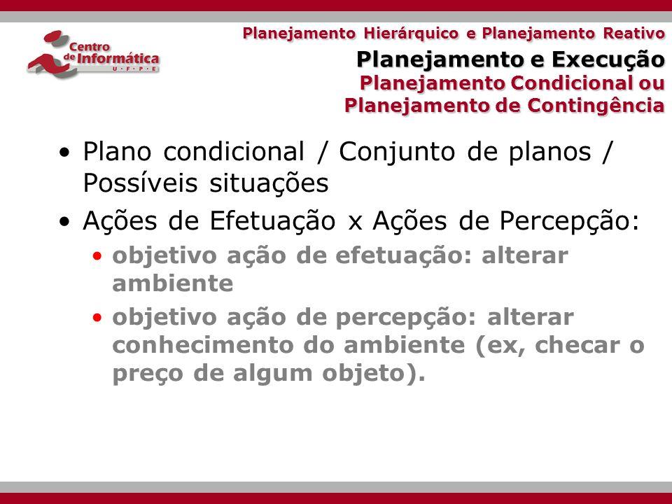 Planejamento Hierárquico e Planejamento Reativo Planejamento e Execução:Planejamento Sem Sensor Adotar uma estratégia conhecida e bem sucedida.