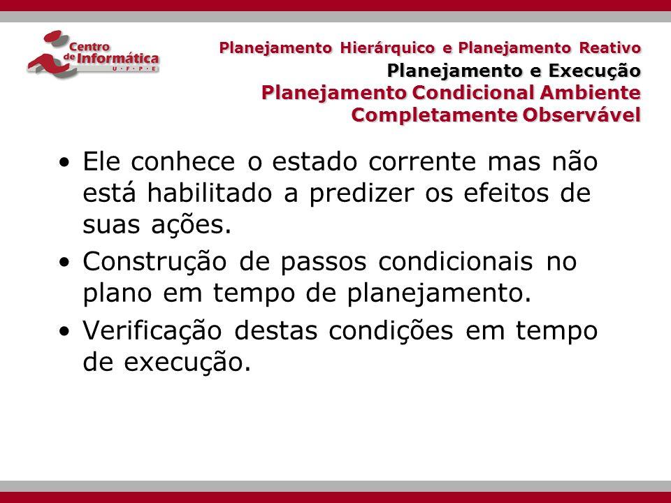 Planejamento Hierárquico e Planejamento Reativo Planejamento e Execução: Execução de um plano condicional Condição é verificada na B.C.