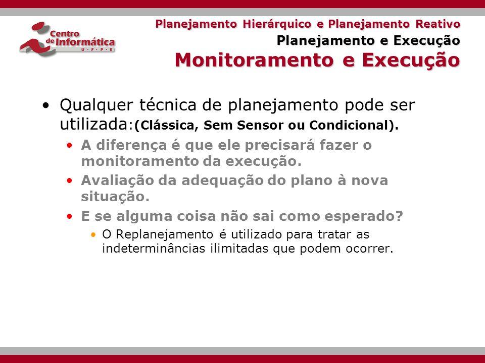 Planejamento Hierárquico e Planejamento Reativo Planejamento e Execução Planejamento Condicional: Ambiente Parcialmente Observável Percepção parcial do estado atual.