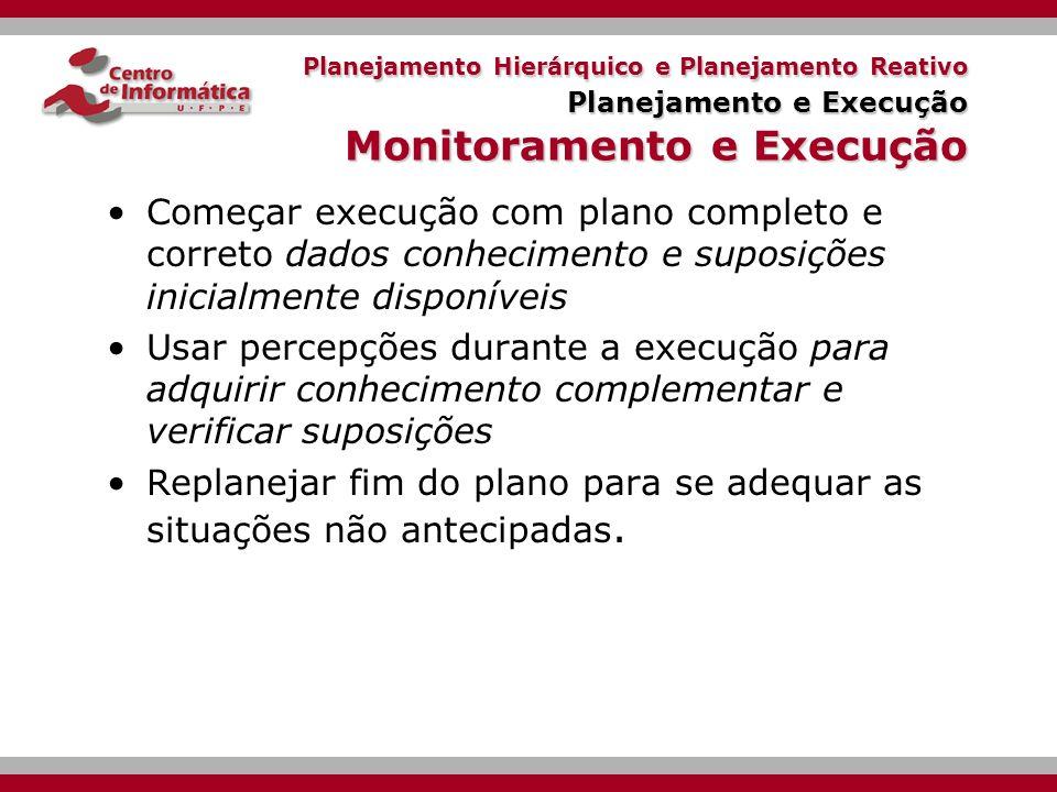 Planejamento Hierárquico e Planejamento Reativo Planejamento e Execução Monitoramento e Execução Qualquer técnica de planejamento pode ser utilizada : (Clássica, Sem Sensor ou Condicional).