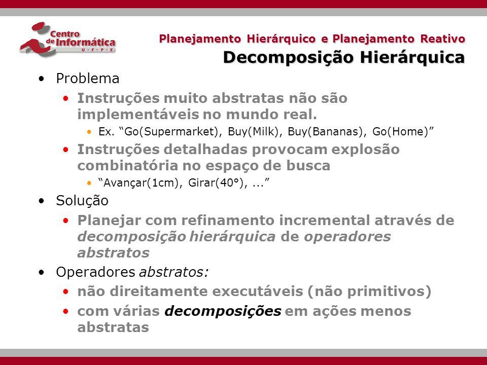 Planejamento HierárquicoPlanejamento Hierárquico Planejamento ReativoPlanejamento Reativo Sem SensorSem Sensor CondicionalCondicional Execução e MonitoramentoExecução e Monitoramento Planejamento ContínuoPlanejamento Contínuo Planejamento Hierárquico e Planejamento Reativo : Roteiro