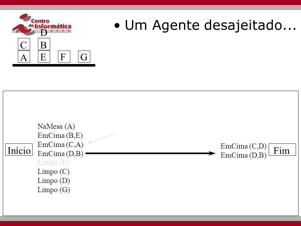 Início Mover (C,D) Fim NaMesa (A) EmCima (B,E) EmCima (C,F) EmCima (D,B) Limpo (A) Limpo (C) Limpo (D) Limpo (G) EmCima (C,F) Limpo (C) Limpo (D) EmCima (C,D) EmCima (D,B) A BEBE CFCFG D Eliminando passos redundantes