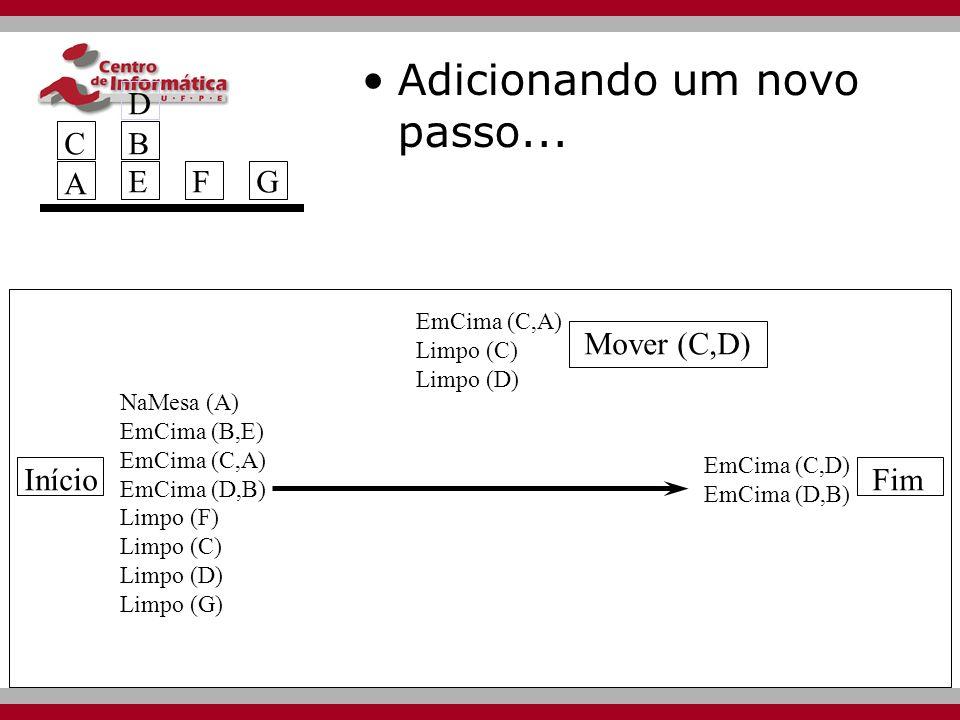 InícioFim NaMesa (A) EmCima (B,E) EmCima (C,A) EmCima (D,B) Limpo (F) Limpo (C) Limpo (D) Limpo (G) EmCima (C,D) EmCima (D,B) A BEBEFG D Um Agente desajeitado...