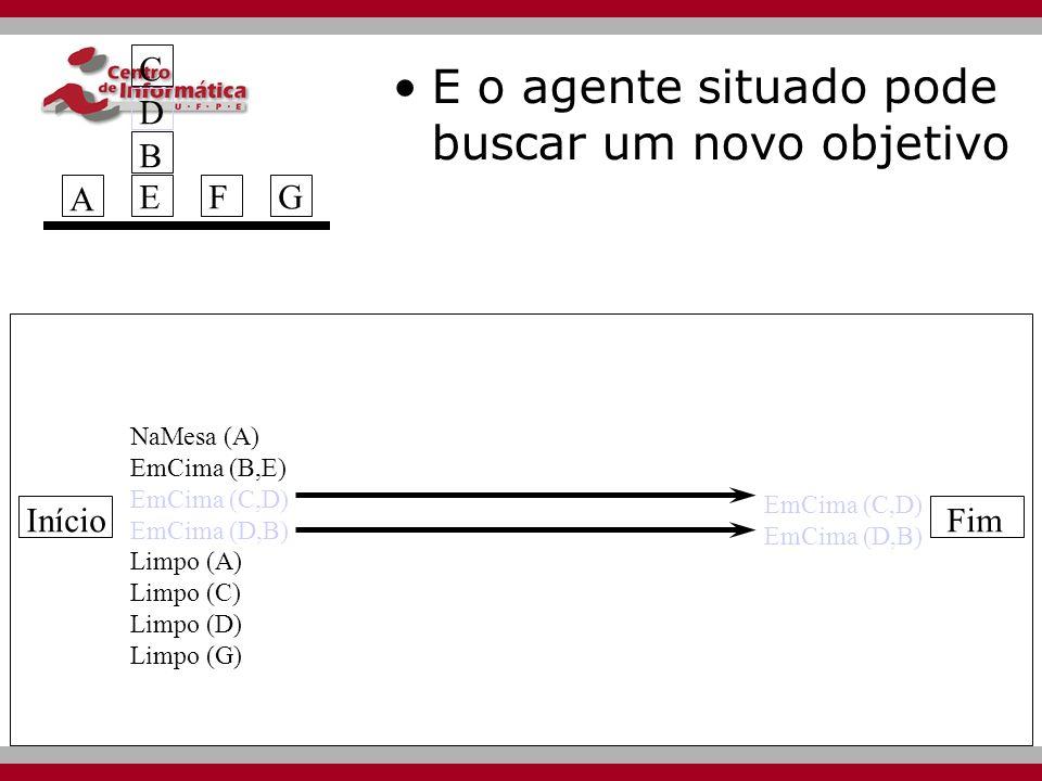 InícioFim NaMesa (A) EmCima (B,E) EmCima (C,D) EmCima (D,B) Limpo (A) Limpo (C) Limpo (D) Limpo (G) EmCima (C,D) EmCima (D,B) A BEBEFG D Finalmente...