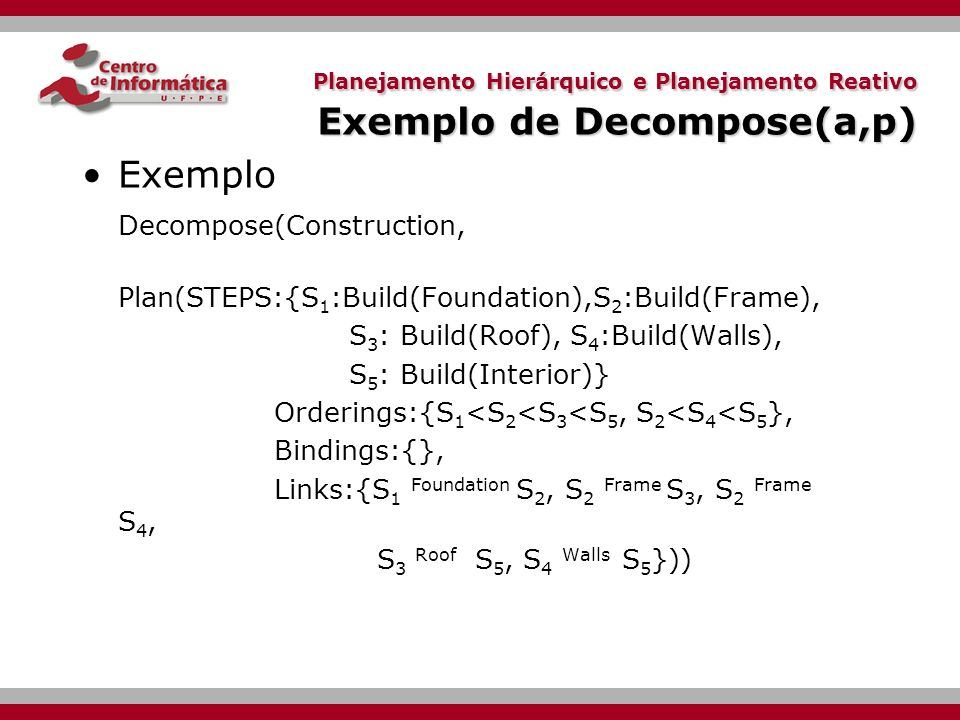 Exemplo Decompose(Construction, Plan(STEPS:{S 1 :Build(Foundation),S 2 :Build(Frame), S 3 : Build(Roof), S 4 :Build(Walls), S 5 : Build(Interior)} Orderings:{S 1 <S 2 <S 3 <S 5, S 2 <S 4 <S 5 }, Bindings:{}, Links:{S 1 Foundation S 2, S 2 Frame S 3, S 2 Frame S 4, S 3 Roof S 5, S 4 Walls S 5 })) Planejamento Hierárquico e Planejamento Reativo Exemplo de Decompose(a,p)