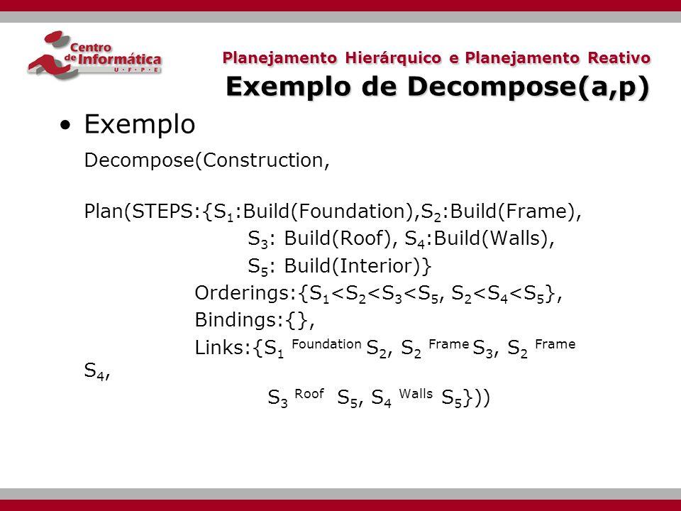 Planejamento Hierárquico e Planejamento Reativo Decomposição Hierárquica O que é preciso.