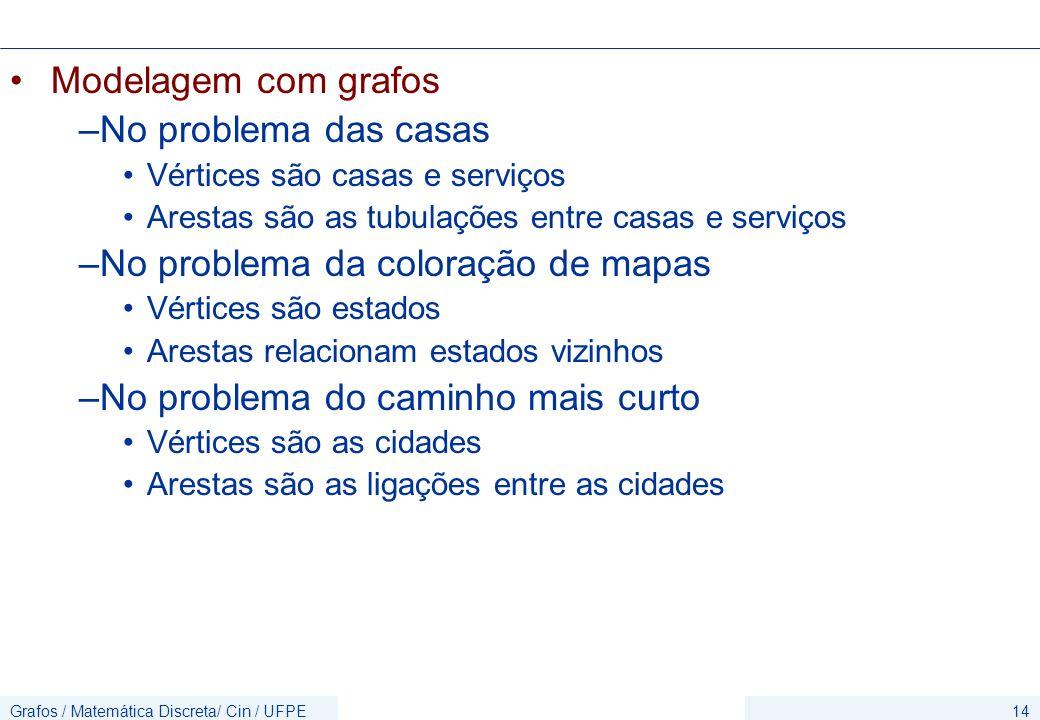 Grafos / Matemática Discreta/ Cin / UFPE14 Modelagem com grafos –No problema das casas Vértices são casas e serviços Arestas são as tubulações entre c
