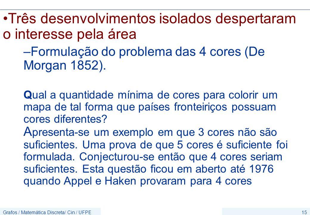 Grafos / Matemática Discreta/ Cin / UFPE15 Três desenvolvimentos isolados despertaram o interesse pela área –Formulação do problema das 4 cores (De Mo