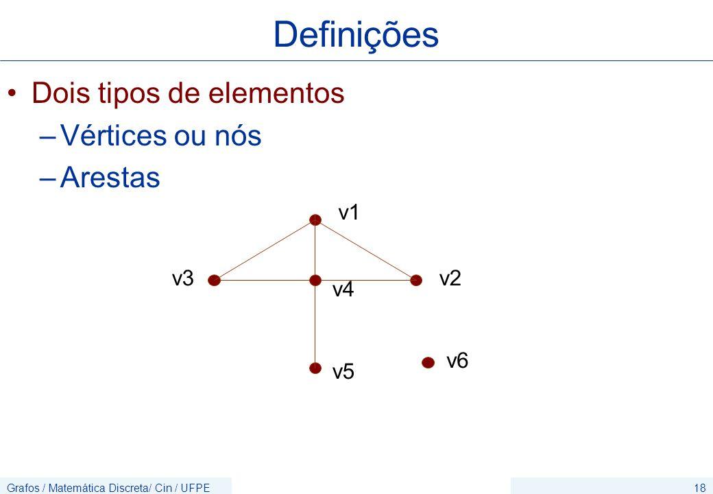 Grafos / Matemática Discreta/ Cin / UFPE18 Dois tipos de elementos –Vértices ou nós –Arestas Definições v1 v2v3 v4 v5 v6