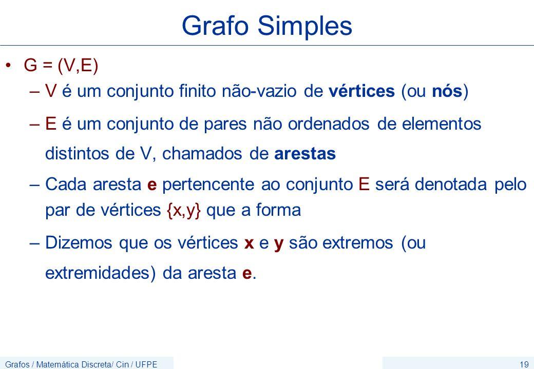 Grafos / Matemática Discreta/ Cin / UFPE19 G = (V,E) –V é um conjunto finito não-vazio de vértices (ou nós) –E é um conjunto de pares não ordenados de