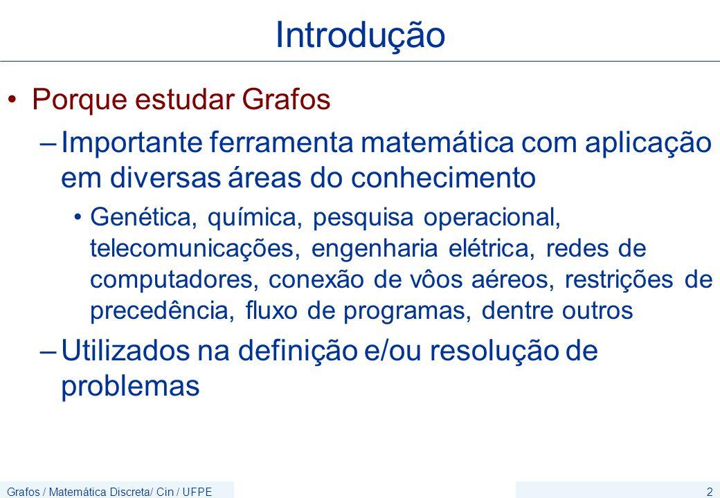 Grafos / Matemática Discreta/ Cin / UFPE2 Porque estudar Grafos –Importante ferramenta matemática com aplicação em diversas áreas do conhecimento Gené