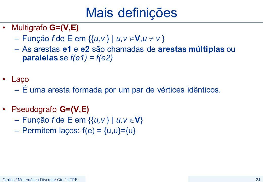 Grafos / Matemática Discreta/ Cin / UFPE24 Multigrafo G=(V,E) –Função f de E em {{u,v } | u,v V,u v } –As arestas e1 e e2 são chamadas de arestas múlt