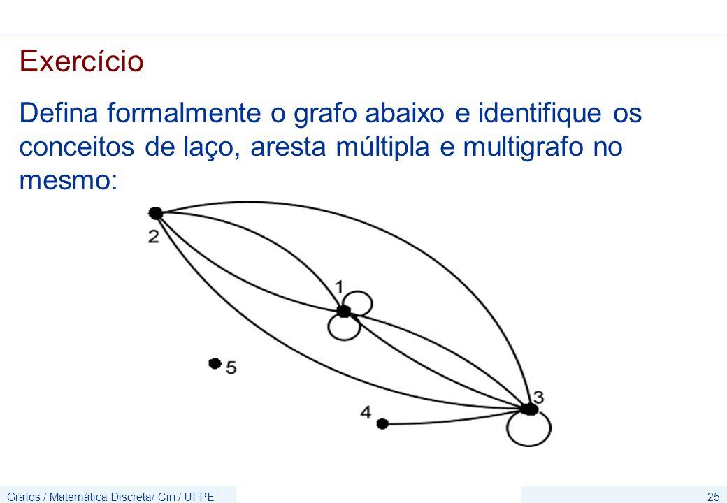 Grafos / Matemática Discreta/ Cin / UFPE25 Exercício Defina formalmente o grafo abaixo e identifique os conceitos de laço, aresta múltipla e multigraf