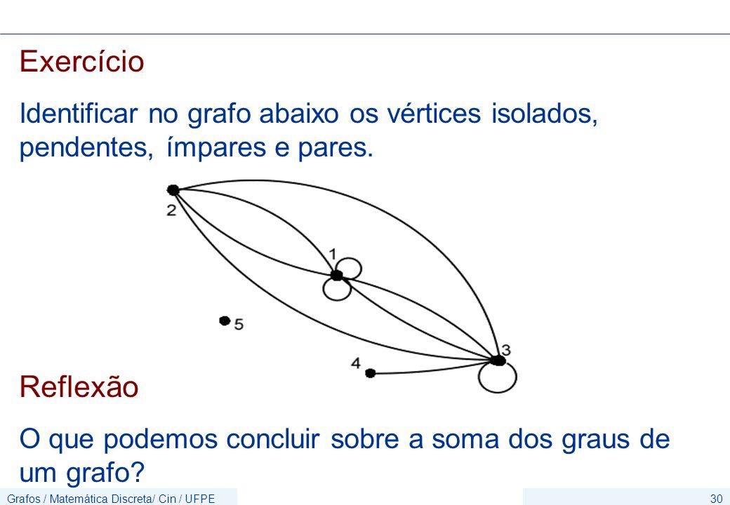 Grafos / Matemática Discreta/ Cin / UFPE30 Exercício Identificar no grafo abaixo os vértices isolados, pendentes, ímpares e pares. Reflexão O que pode