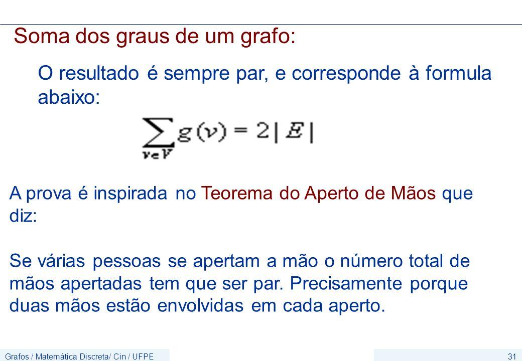 Grafos / Matemática Discreta/ Cin / UFPE31 Soma dos graus de um grafo: O resultado é sempre par, e corresponde à formula abaixo: A prova é inspirada n
