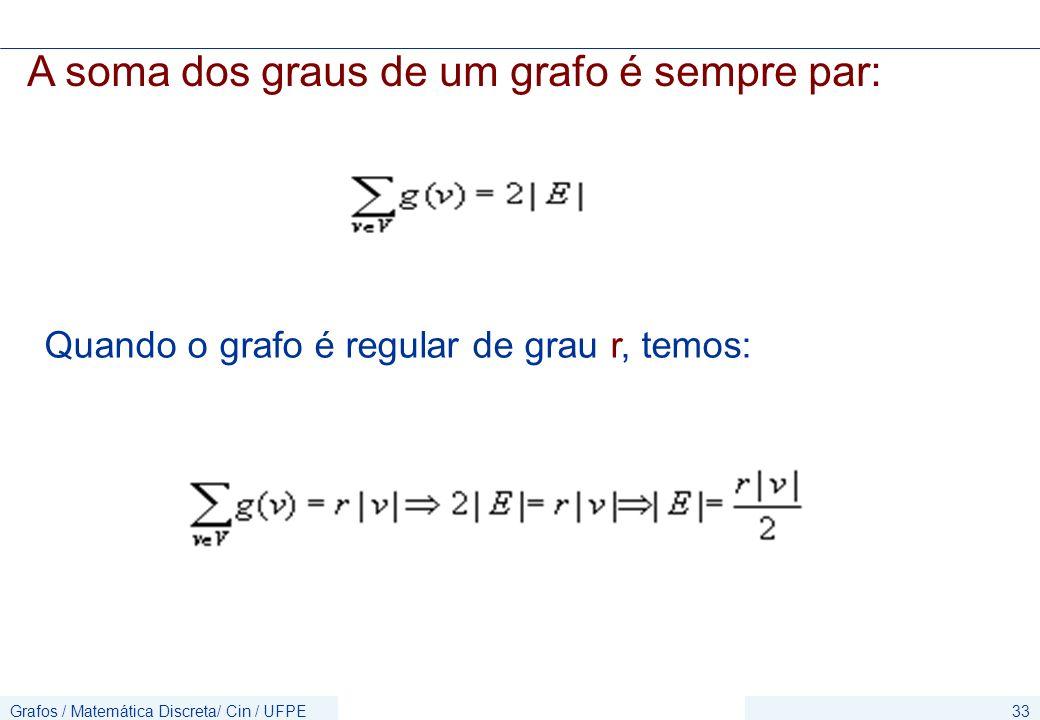 Grafos / Matemática Discreta/ Cin / UFPE33 A soma dos graus de um grafo é sempre par: Quando o grafo é regular de grau r, temos: